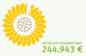 Aktueller Spendenstand: 244.943 Euro