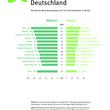 Infografik: Anzahl der Neuerkrankungen auf 100.000 Einwohner in Berlin